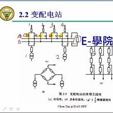 【理工-426】配電網路自動化 教學影片 / 32 堂課 / 衝評價, 310 元 !