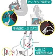 【coni mall】現貨供應 線套Apple傳輸線保護套不挑色 傳輸線救星 充電線 傳輸線 救星i線套