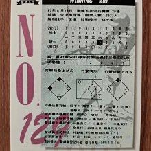 94-364  NO129 勝利打點卡統一獅隊江泰權