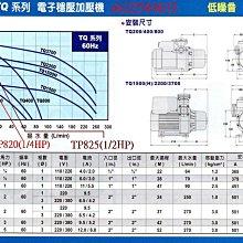 *黃師傅*【大井換裝2】舊換新 TQ200B 裝到好4600~穩壓馬達~加壓馬達~電子穩壓~ tq200 ii二代