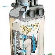 魚樂世界水族專賣店# 義大利 伊登內置過濾器 EDEN 328 800L 原廠保固三年