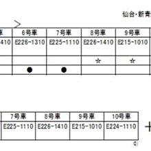 [玩具共和國] KATO 10-1718 E2系1000番台 新幹線「やまびこ・とき」 6両基本セット