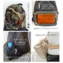 新品10分層大容量尼龍皮革拼接 後背包 雙肩包 肩背包 旅行包 休閒包 媽媽包 尼龍後背
