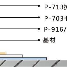 【金絲猴防水材】703 白雪隔熱漆 鐵皮屋隔熱 鐵皮浪板/塑膠浪板  石棉瓦 鋼板隔熱 貨櫃屋