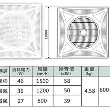 『大批發免運費』ICOOL 16吋 輕鋼架專用節能扇 輕鋼架循環扇 崁入式風扇 太空扇 同香格里拉PB-123
