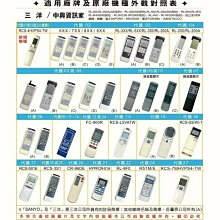 全新適用SANYO三洋冷氣遙控器RCS-4HVPS4-TWT RCS-L5VATW RCS-7MVPS4-TW  324