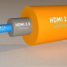 Y0532363372專用賣場 4條【新上市】 超畫質 3米 HDMI 2.1線 (向下相容舊規格)