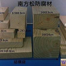 ☆ 網建行 ㊣ 南方松防腐材 【寬14X厚1.7cm特選結構級~每尺33元】戶外 DIY 木材 結構木材