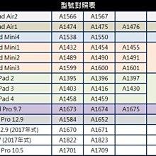 GS.Shop 旋轉皮套iPad Air2 Mini 2/3/4 Pro 9.7吋 2017支架保護套 保護殼 休眠喚醒