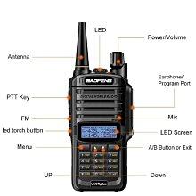 寶鋒 UV9R+ PLUS 15w 大功率無線電