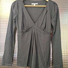 法國品牌 Vanessa Bruno 灰色純羊毛V領長袖修身上衣毛衣