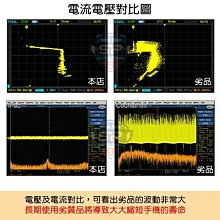 保證 最高規【2M】充電線 適用 iPhone 12 11 X 8 7 6 傳輸線 iPhone iPad 可用 快充線