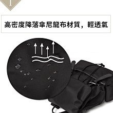 EmmaShop艾購物-正韓國連線防水尼龍軟雙肩後背包/黑色背包真皮