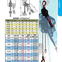 WIN 五金 日本象牌 3.2T*1.5M 手搖吊車 手拉吊車 起重 搬運 綑綁機械 手動吊車