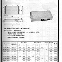 ㊣宇慶S舖㊣ TAICHONG HMTW-B 耐久型永磁細目夾盤 HMTW-510B