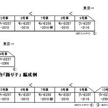 [玩具共和國] KATO 10-1613 E257系2000番台「踊り子」 9両セット