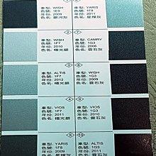 艾仕得(杜邦)Cromax 原廠配方點漆筆.補漆筆 TOYOTA WISH 顏色:極光銀 色號:1F7