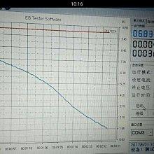 LEXUS/CT200/ES300H/TOYOTA/PRIUS/ CAMRY HYBRID 混和動力電池 /油電車大電池