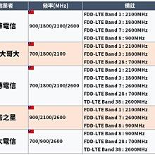 【送轉卡】華為 E5573 4G WIFI分享器無線網卡行動網卡路由器E5573cs-322 另售E5577