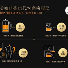 [微美咖啡]多選系列19種選1種,1磅350元世界各國 咖啡豆,滿500免運,新鮮烘焙