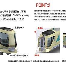 [玩具共和國] TOMIX 98427 東武500系リバティ基本セット(3両)