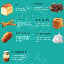 【橙品手作】日本 林原 海藻糖 300g (分裝)【烘焙材料】