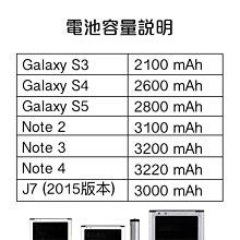 【coni mall】三星手機電池 現貨 當天出貨 均一價 三星電池 保固半年 S3~9 Note2~5 8 J7