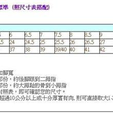 美迪-中國強-CH66-帆布鞋-黑/白~不濕不臭鞋墊-男女共用~40周年紀念鞋款.