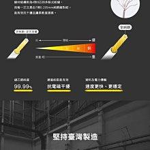 TAMIO CAT6 高速傳輸 網路線 台灣製造 支援PoE供電 15M 15米