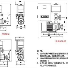 【泵浦五金】木川1HP(KH0230IC)電腦變頻加壓機加壓馬達【恆壓超靜音】網拍授權廠商