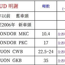 【TDC車用部品】UD,明謝,CONDOR,MKC,PKC,QUON,CWB,GKB,貨車,晴雨窗