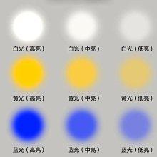 三色光頭燈(合一) 可變焦 Q5 LED 白+黃+藍光 USB 內置充電 夜釣 釣魚燈 探照燈 賞螢火蟲 戶外照明
