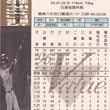 中華職棒六年 96 Value 兄弟象 黃世明 特殊勝利打點 生涯第100打點