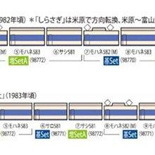 [玩具共和國] TOMIX 98773 国鉄 583系特急電車増結セットB(2両)