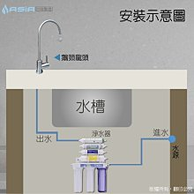 【亞洲淨水】優惠組合『七道式竹碳養生淨水器/濾水器全配備附陶鵝+專用套裝濾心組12支』整機皆為高品質濾心(免運費)