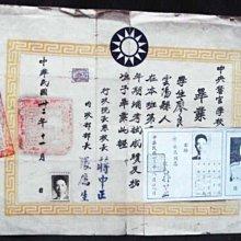 民國32年:中央警官學校畢業證書