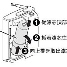 有現貨 Panasonic 國際牌濾心 TK7105C1ZTA 適用機型 TK7105SZTA TK7105 7105
