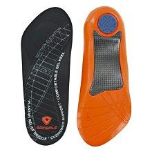 ~n0900 健立最 ~2020 SOFSOLE Plantar Fascia筋膜舒緩鞋墊 S1339