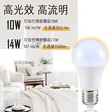 20超商免運 台灣大廠認證 LED燈泡 14W 1500lm 國家CNS認證 無藍光保護您的眼睛 E27 廣角型燈泡