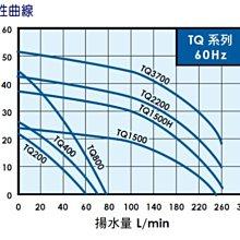 【94五金】♠限量促銷♠大井WALRUS TQ200 1/4HP 電子穩壓加壓機 加壓馬達 加壓機 泵浦 非 KQ200