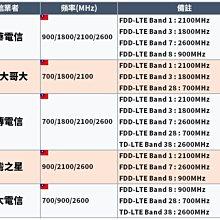 【送轉卡】華為 E3372h-607 320台灣全頻4G行動網卡無線路由器另售E8372 E5573 E5577