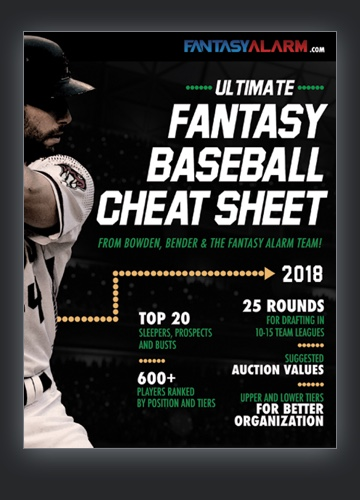 Draft Central Overview | Fantasy Baseball | Yahoo! Sports