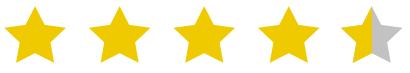 interactive ad merchant ratings