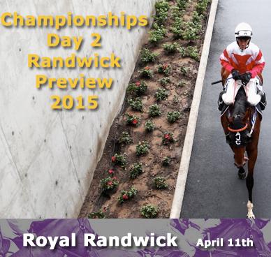 2015 Championships Day 2