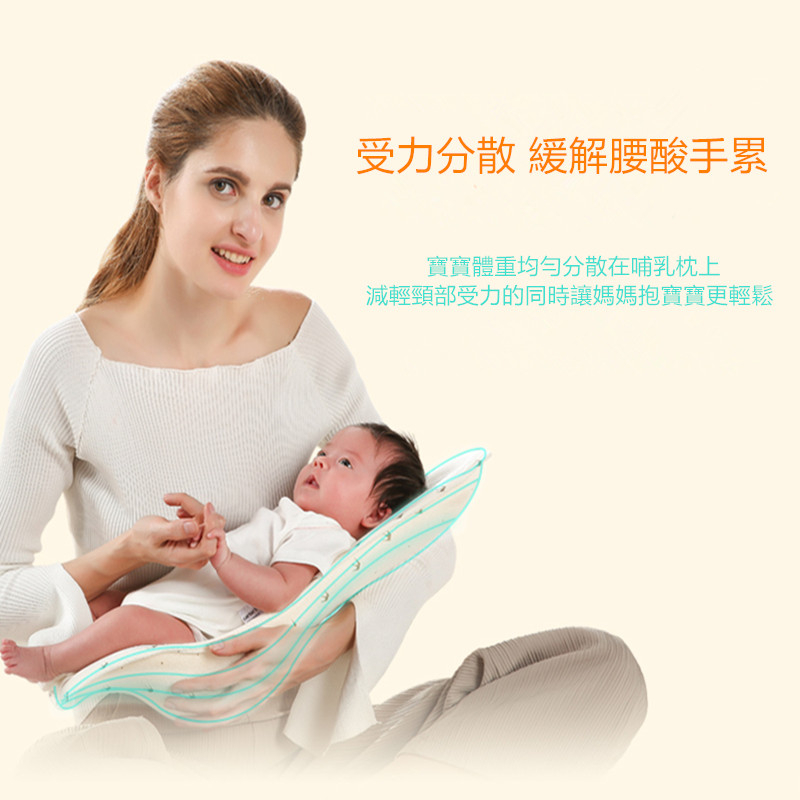 3D立體嬰兒哺乳枕新生兒餵奶防吐枕抱寶寶枕