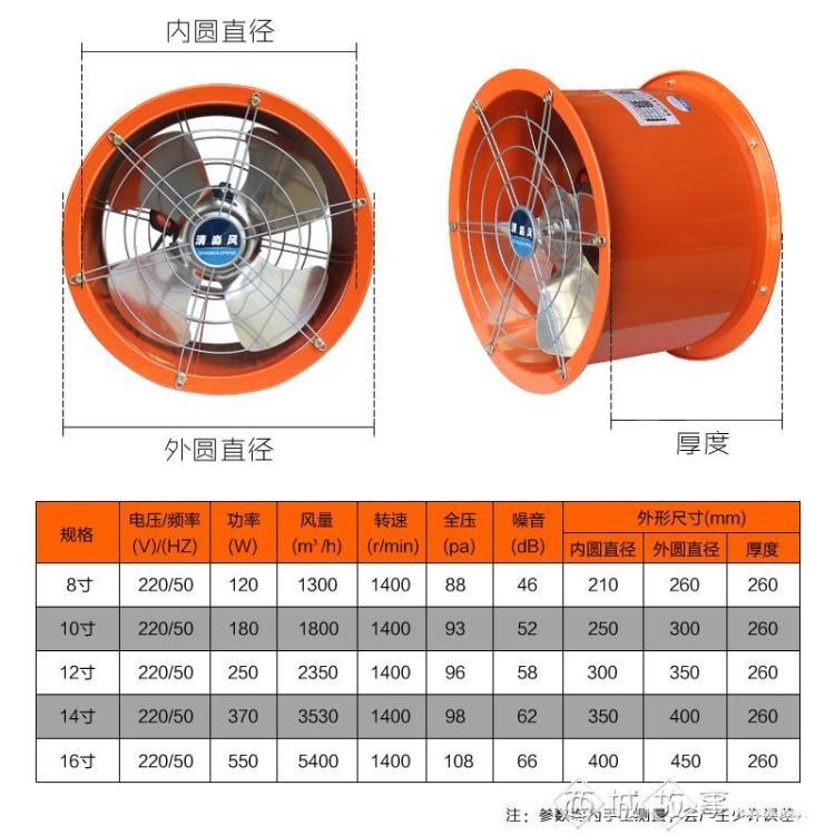 12寸圓筒管道風機工業排氣扇強力排風換氣扇廚房油煙墻壁式抽風機西城故事