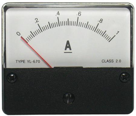 DC1A 670指針式工業用直流電流錶頭