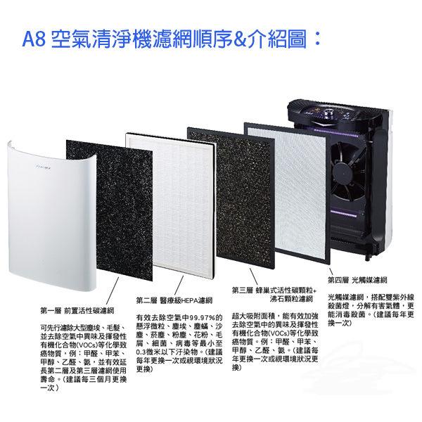 Opure臻淨A8物聯網光觸媒醫療級HEPA空氣清淨機四層濾網組
