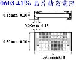 0603 820KΩ ± 1% 1/10W晶片(SMD)精密電阻 (20入/條)