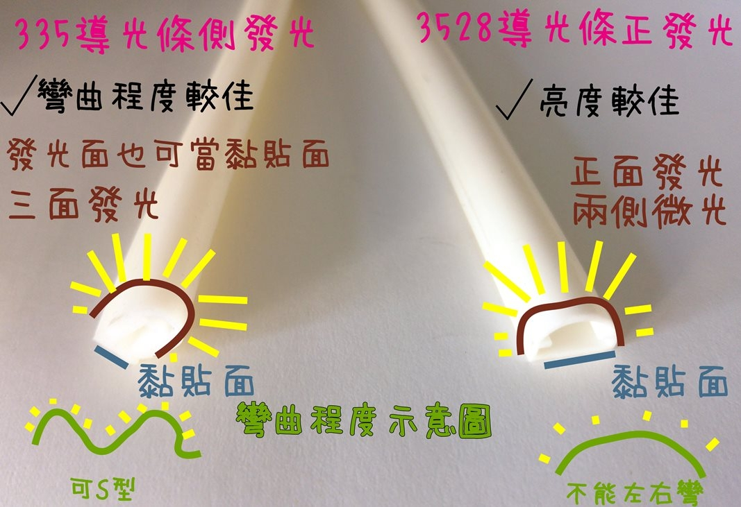 炫光LED 3528導光條-140CM-雙色LED導光條正發光燈條日行燈底盤燈燈眉微笑燈淚眼燈